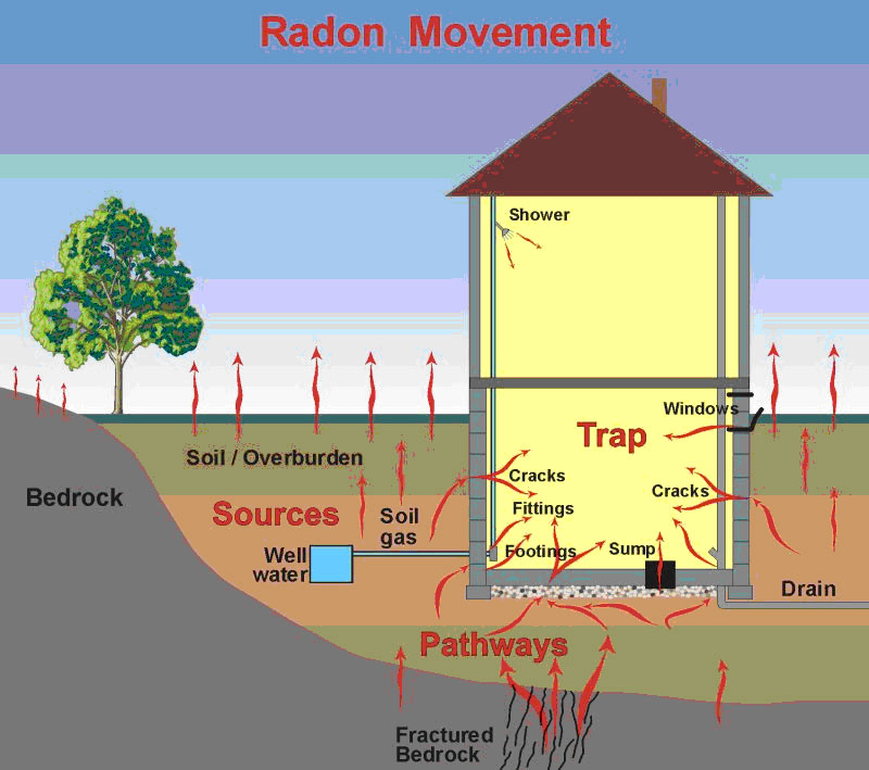 AZGS Hazards Radon - Radon us map